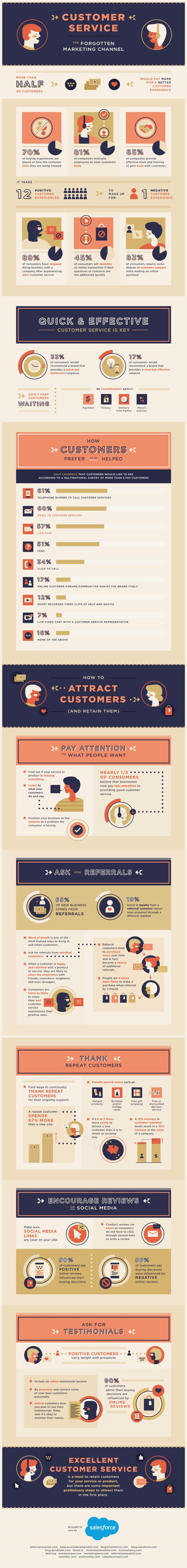 customer service infographic
