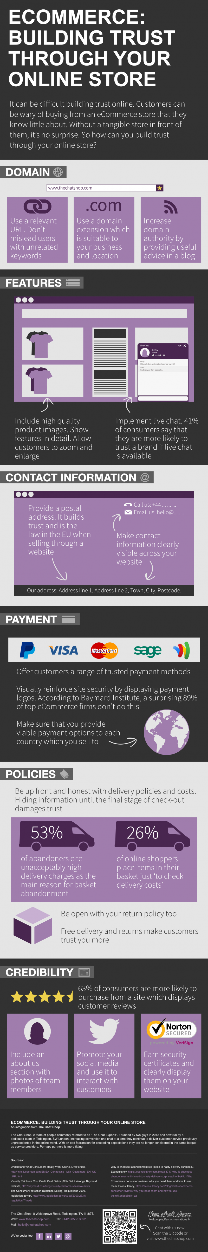 Ecommerce Building Trust Infographic