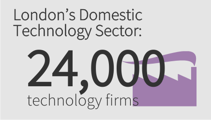 london_domestic_technology_sector